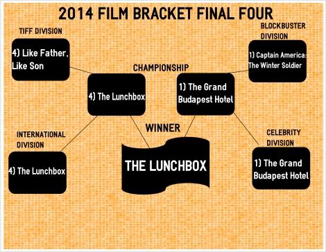 filmbracketfinal4-1