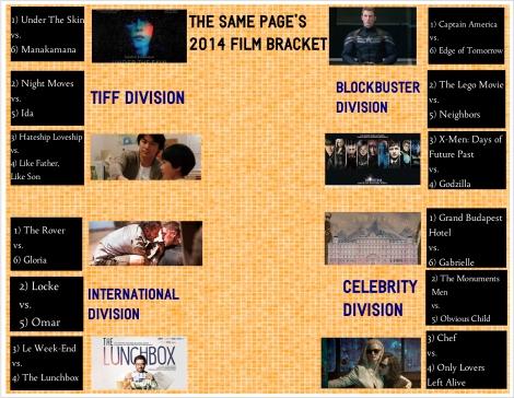 moviebracketROUND1ONLY-1